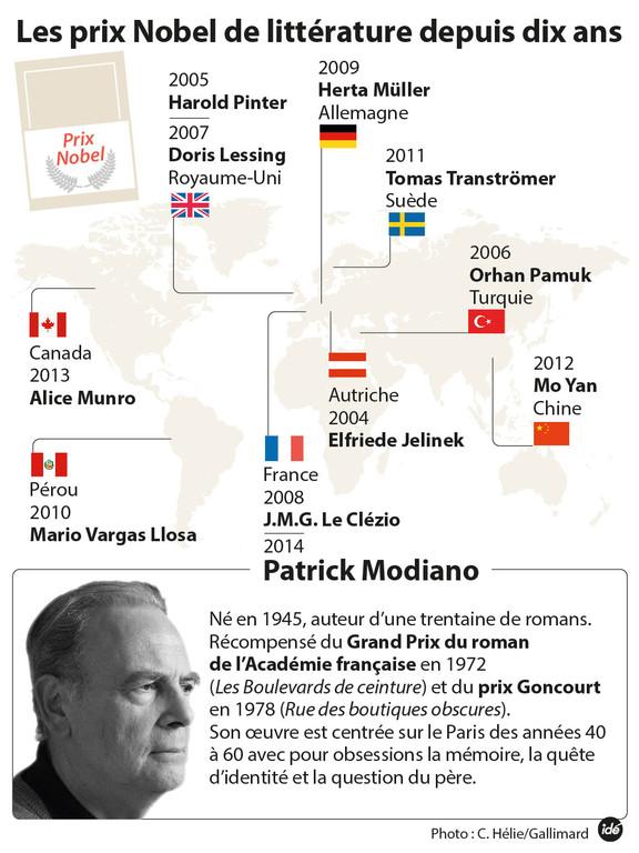 infographie-patrick-modiano-prix-nobel-litterature-9-octobre-11281542phdzw